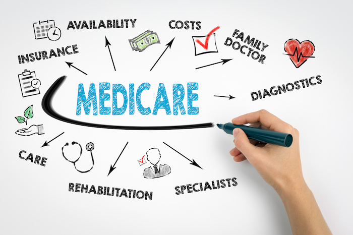 What Are The 5 W's of Medicare for Westchester, Fairfield, and Nassau County Seniors?